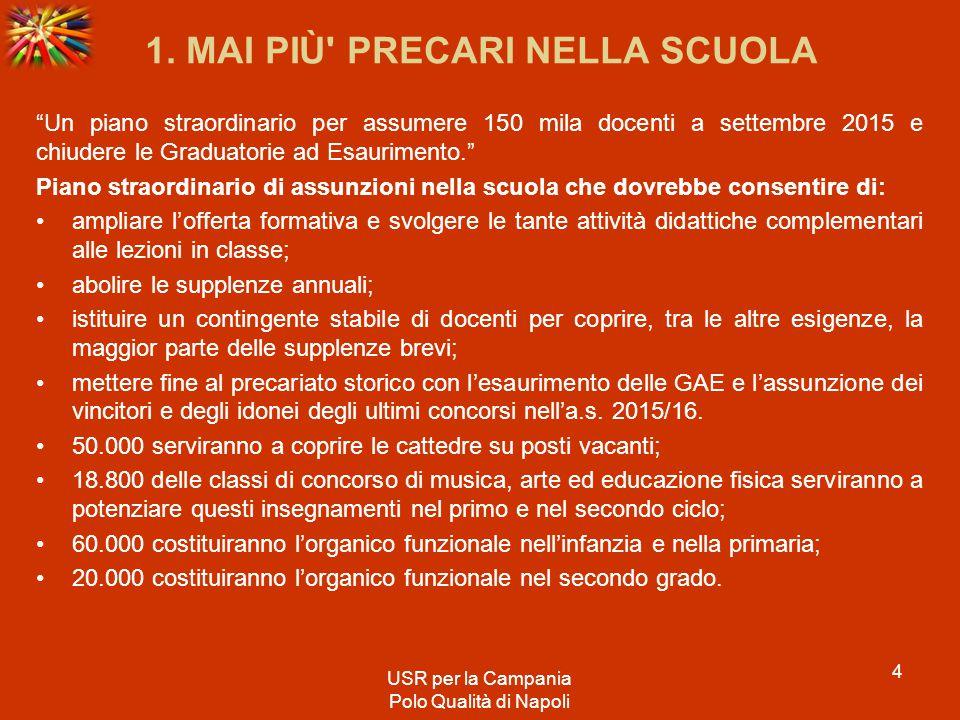 RIFORMA DEGLI ORGANI COLLEGIALI USR per la Campania Polo Qualità di Napoli