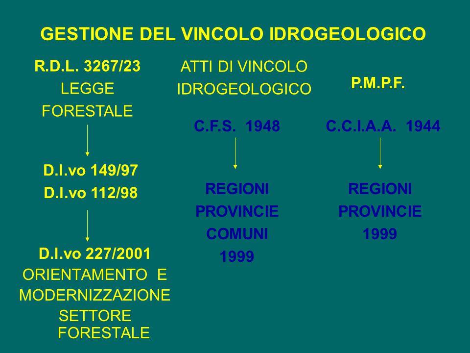 GESTIONE DEL VINCOLO IDROGEOLOGICO D.l.vo 227/2001 ORIENTAMENTO E MODERNIZZAZIONE SETTORE FORESTALE R.D.L. 3267/23 LEGGE FORESTALE P.M.P.F. ATTI DI VI