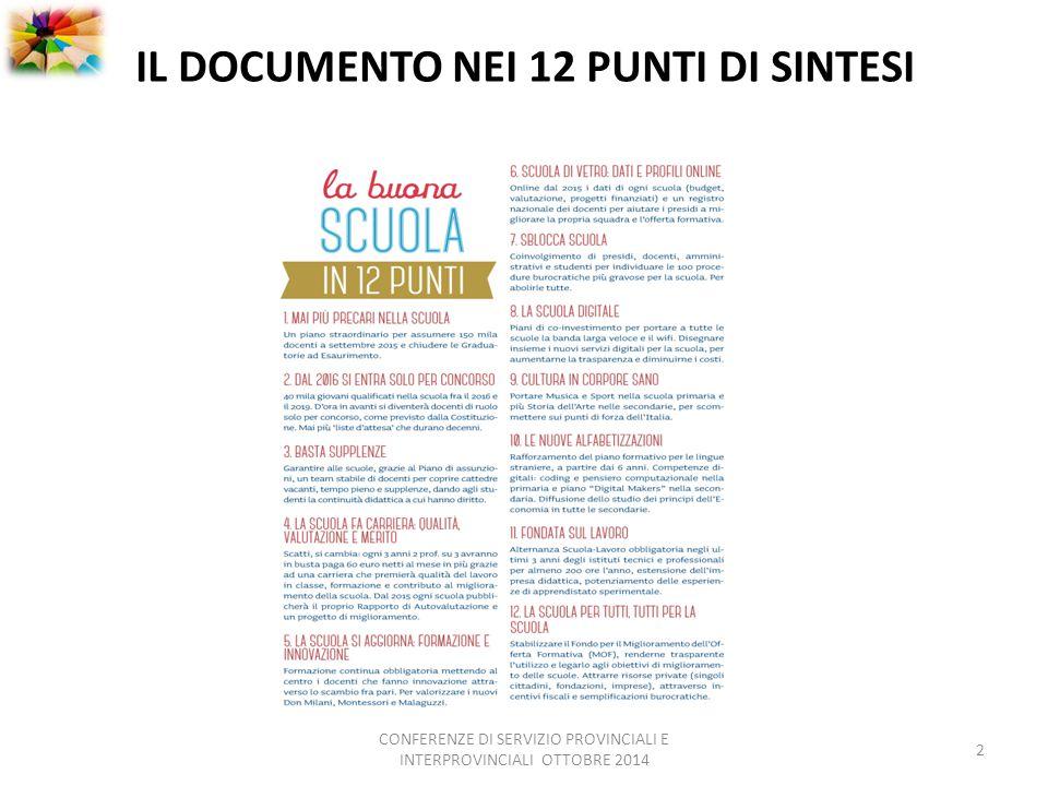 IL DOCUMENTO NEI 12 PUNTI DI SINTESI 2 CONFERENZE DI SERVIZIO PROVINCIALI E INTERPROVINCIALI OTTOBRE 2014