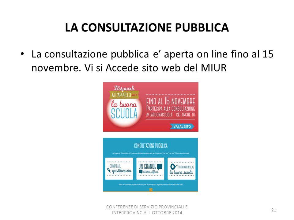 LA CONSULTAZIONE PUBBLICA La consultazione pubblica e' aperta on line fino al 15 novembre. Vi si Accede sito web del MIUR 21 CONFERENZE DI SERVIZIO PR