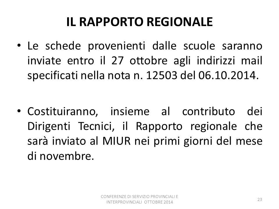 IL RAPPORTO REGIONALE Le schede provenienti dalle scuole saranno inviate entro il 27 ottobre agli indirizzi mail specificati nella nota n. 12503 del 0