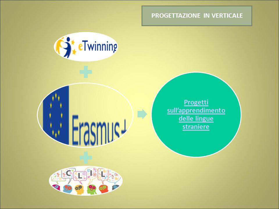 PROGETTAZIONE IN VERTICALE Progetti sull'apprendimento delle lingue straniere