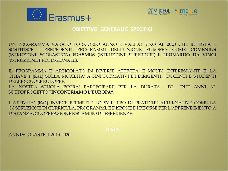OBIETTIVO GENERALI E SPECIFICI UN PROGRAMMA VARATO LO SCORSO ANNO E VALIDO SINO AL 2020 CHE INTEGRA E SOSTITISCE I PRECEDENTI PROGRAMMI DELL UNIONE EUROPEA COME COMENIUS (ISTRUZIONE SCOLASTICA) ERASMUS (ISTRUZIONE SUPERIORE) E LEONARDO DA VINCI (ISTRUZIONE PROFESSIONALE).