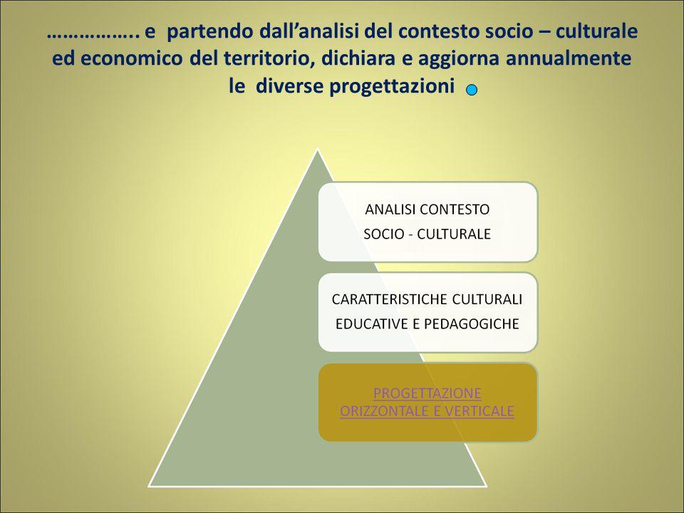 …………….. e partendo dall'analisi del contesto socio – culturale ed economico del territorio, dichiara e aggiorna annualmente le diverse progettazioni