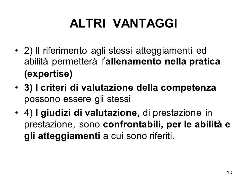 10 ALTRI VANTAGGI 2) Il riferimento agli stessi atteggiamenti ed abilità permetterà l'allenamento nella pratica (expertise) 3) I criteri di valutazion