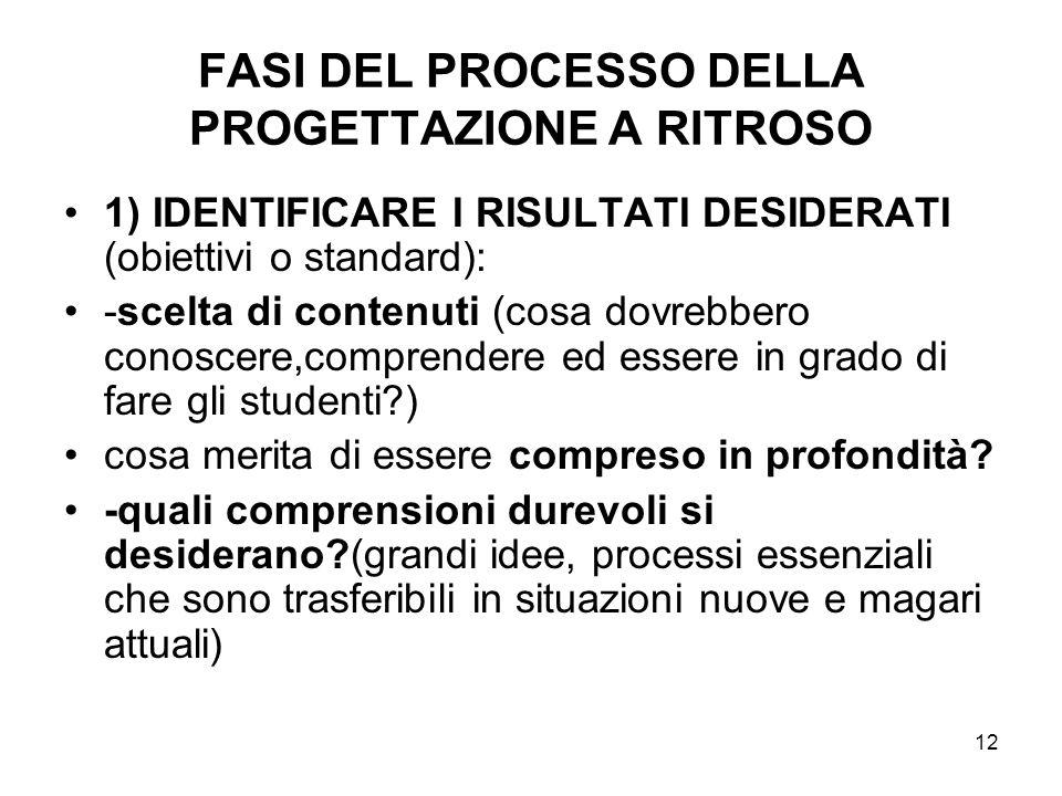 12 FASI DEL PROCESSO DELLA PROGETTAZIONE A RITROSO 1) IDENTIFICARE I RISULTATI DESIDERATI (obiettivi o standard): -scelta di contenuti (cosa dovrebber