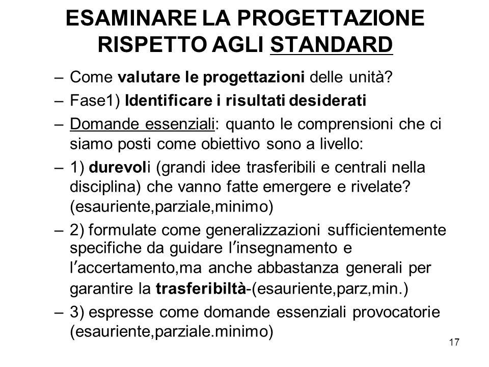 17 ESAMINARE LA PROGETTAZIONE RISPETTO AGLI STANDARD –Come valutare le progettazioni delle unità.