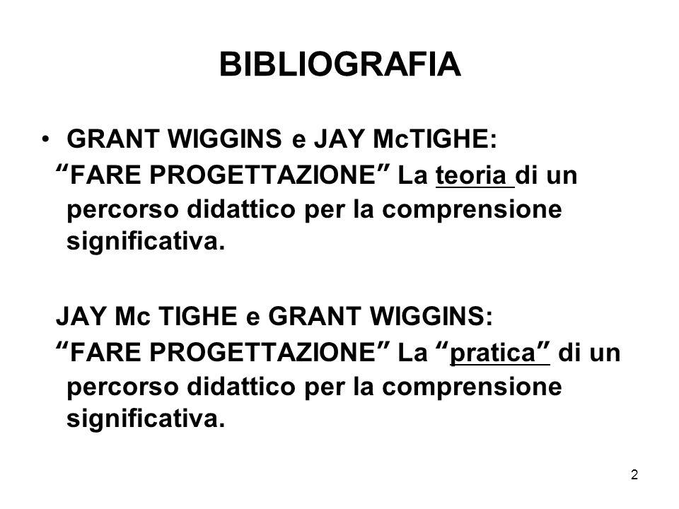 """2 BIBLIOGRAFIA GRANT WIGGINS e JAY McTIGHE: """"FARE PROGETTAZIONE"""" La teoria di un percorso didattico per la comprensione significativa. JAY Mc TIGHE e"""