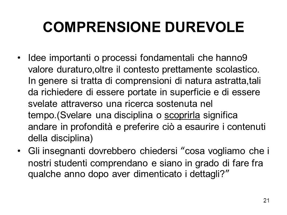 21 COMPRENSIONE DUREVOLE Idee importanti o processi fondamentali che hanno9 valore duraturo,oltre il contesto prettamente scolastico.
