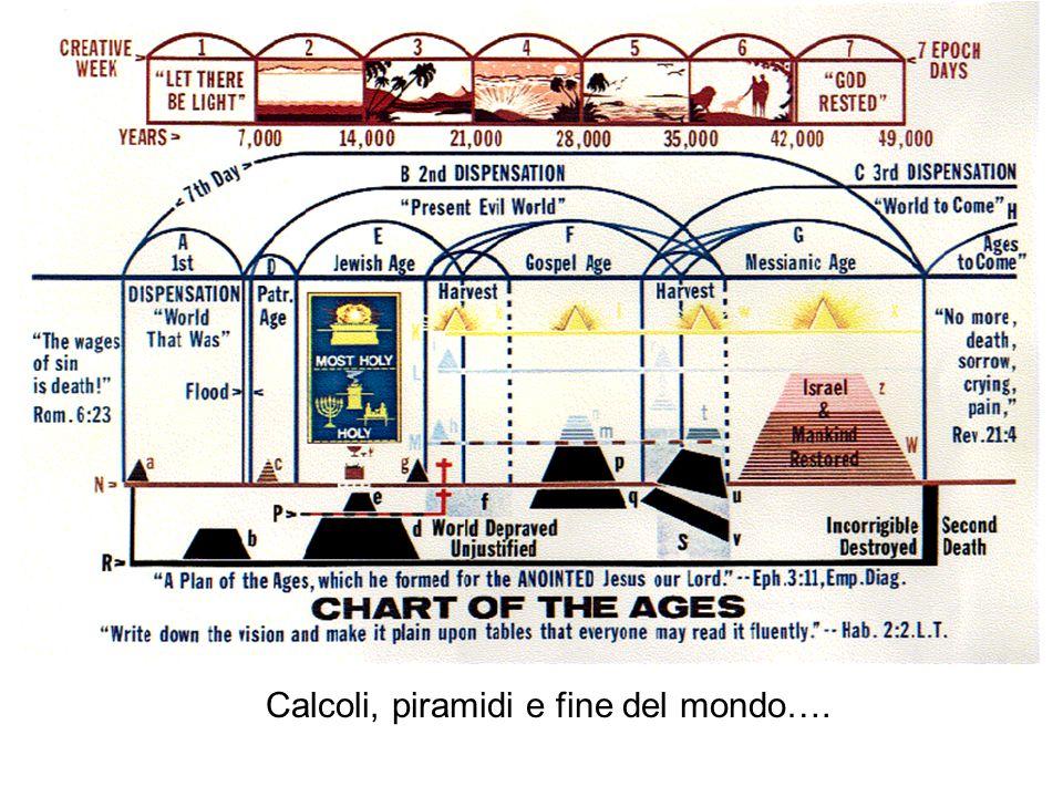 29/03/201514 Calcoli, piramidi e fine del mondo….