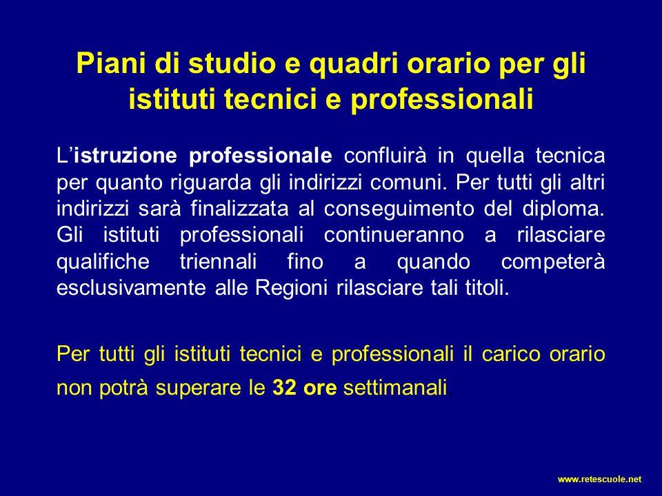 Piani di studio e quadri orario per gli istituti tecnici e professionali L'istruzione professionale confluirà in quella tecnica per quanto riguarda gl