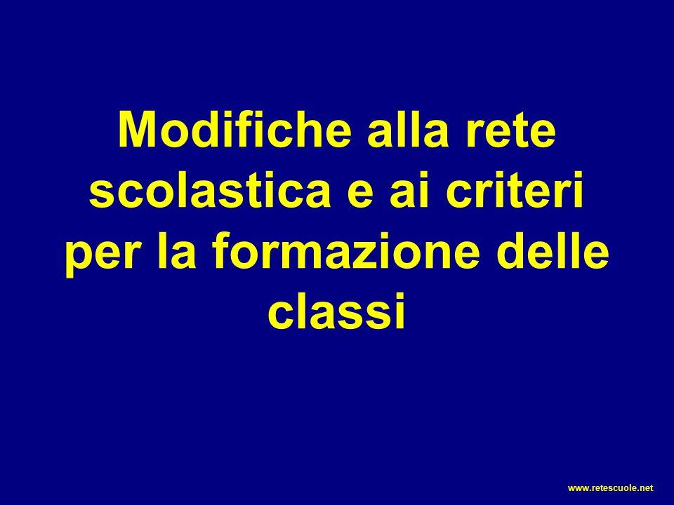 Modifiche alla rete scolastica e ai criteri per la formazione delle classi www.retescuole.net