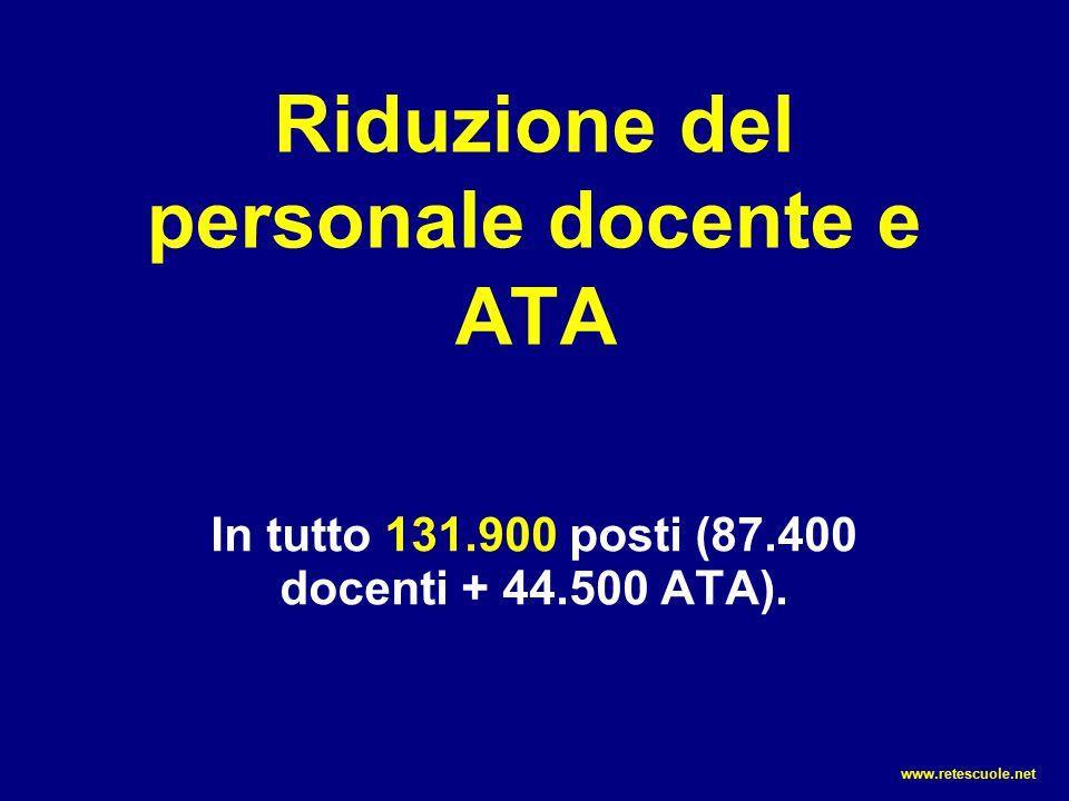 Riduzione del personale docente e ATA www.retescuole.net In tutto 131.900 posti (87.400 docenti + 44.500 ATA).