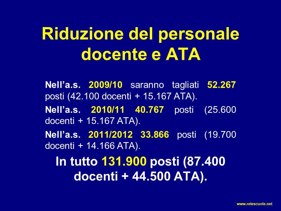 Riduzione del personale docente e ATA Nell'a.s. 2009/10 saranno tagliati 52.267 posti (42.100 docenti + 15.167 ATA). Nell'a.s. 2010/11 40.767 posti (2