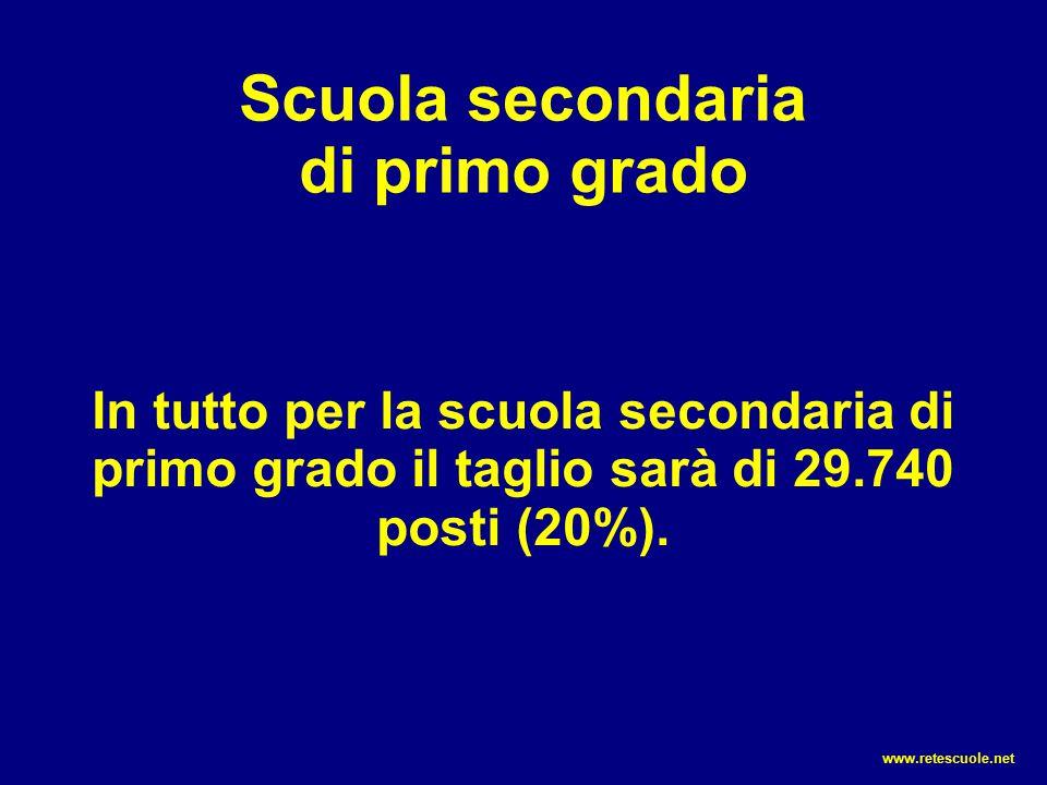 Scuola secondaria di primo grado In tutto per la scuola secondaria di primo grado il taglio sarà di 29.740 posti (20%). www.retescuole.net