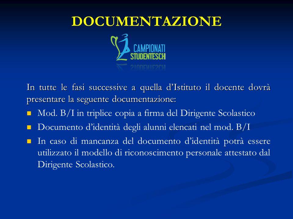 DOCUMENTAZIONE In tutte le fasi successive a quella d'Istituto il docente dovrà presentare la seguente documentazione: Mod.
