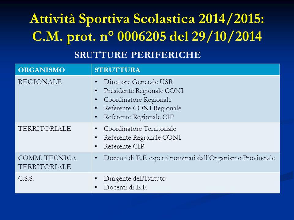 Attività Sportiva Scolastica 2014/2015: C.M.prot.