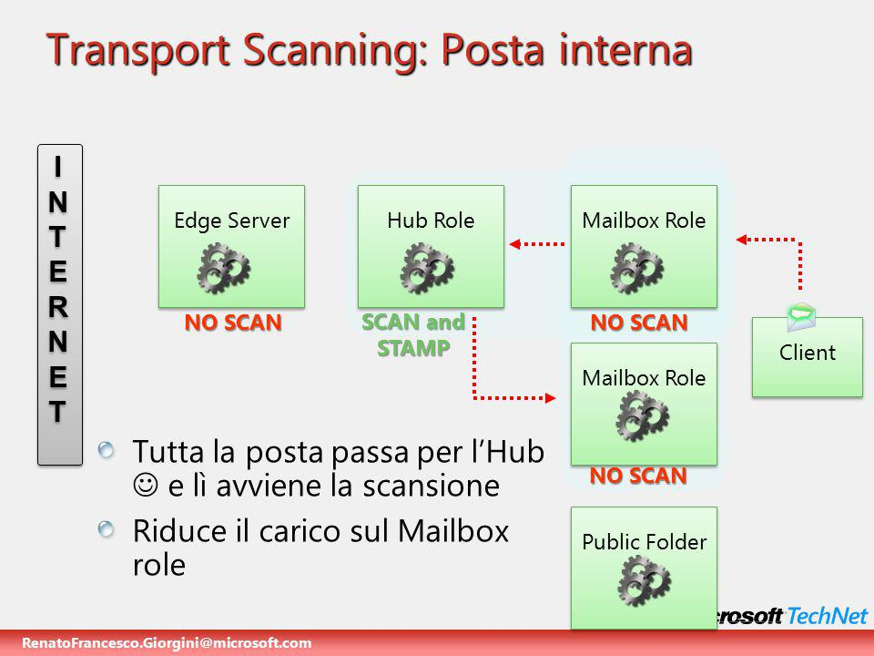 RenatoFrancesco.Giorgini@microsoft.com Edge Server Hub Role Mailbox Role Public Folder Client SCAN and STAMP NO SCAN Transport Scanning: Posta interna Tutta la posta passa per l'Hub e lì avviene la scansione Riduce il carico sul Mailbox role INTERNETINTERNET INTERNETINTERNET