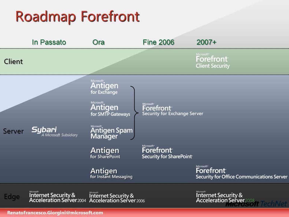 RenatoFrancesco.Giorgini@microsoft.com Protezione e controllo della sicurezza della rete e dell'infrastruttura aziendale Client e Server OS Server Applicativi Edge Piattaforma Forefront