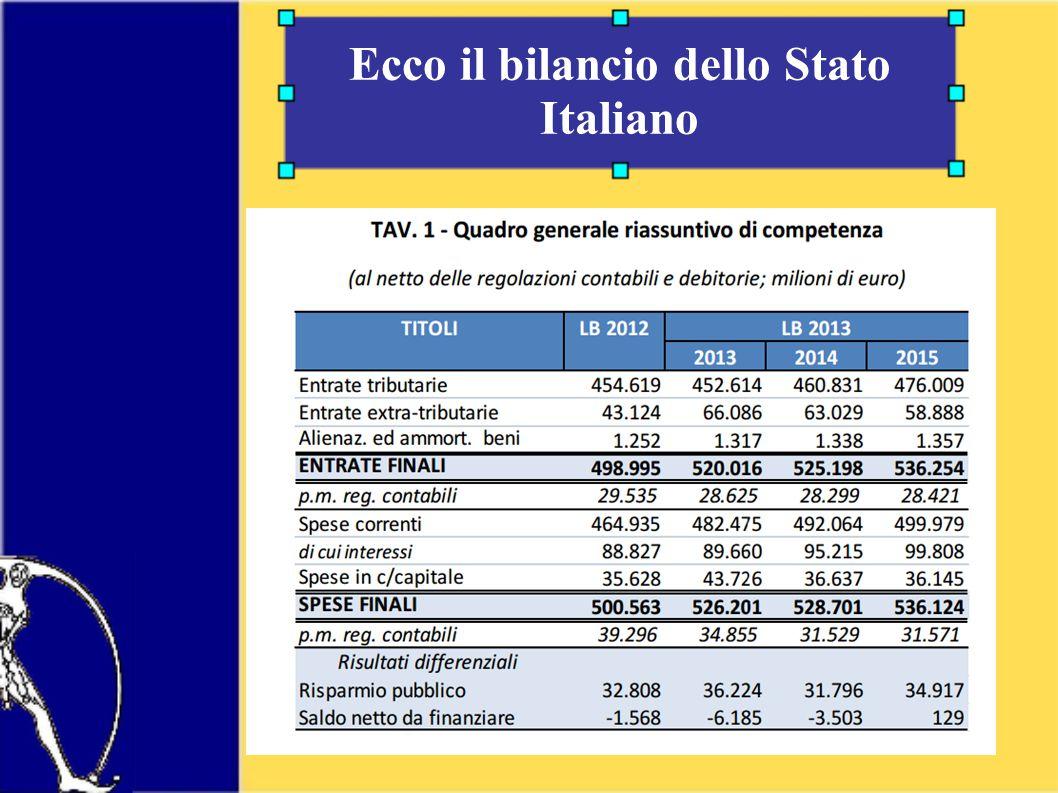 Ecco il bilancio dello Stato Italiano