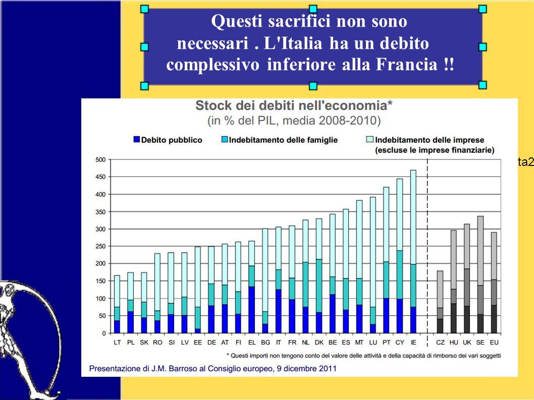 Questi sacrifici non sono necessari. L Italia ha un debito complessivo inferiore alla Francia !.