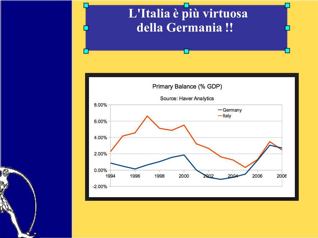 L Italia è più virtuosa della Germania !!
