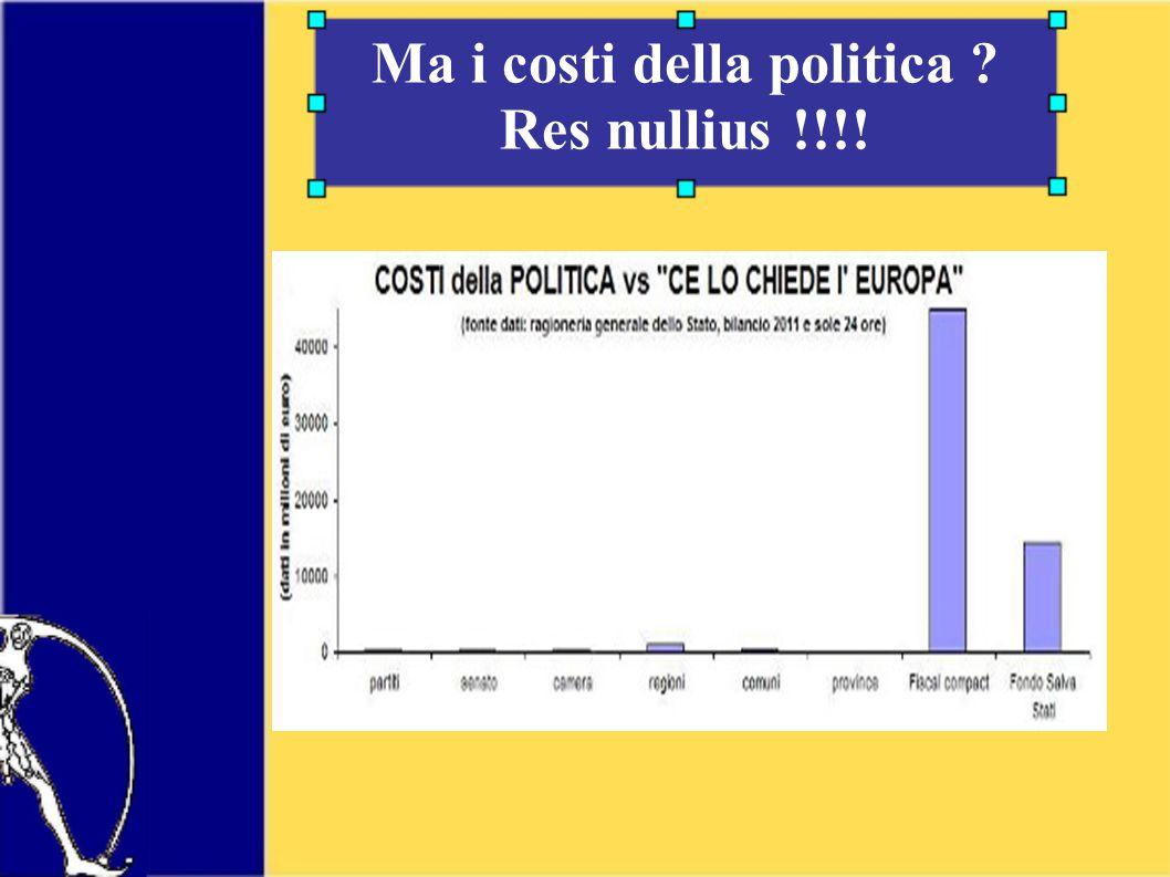 Ma i costi della politica Res nullius !!!!