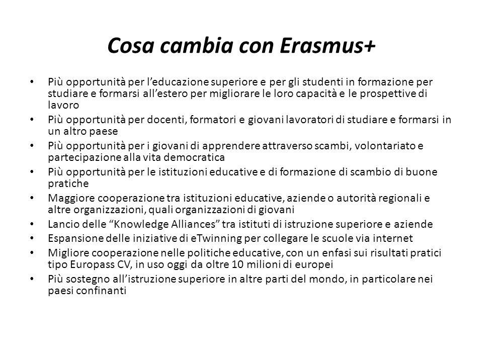 Cosa cambia con Erasmus+ Più opportunità per l'educazione superiore e per gli studenti in formazione per studiare e formarsi all'estero per migliorare