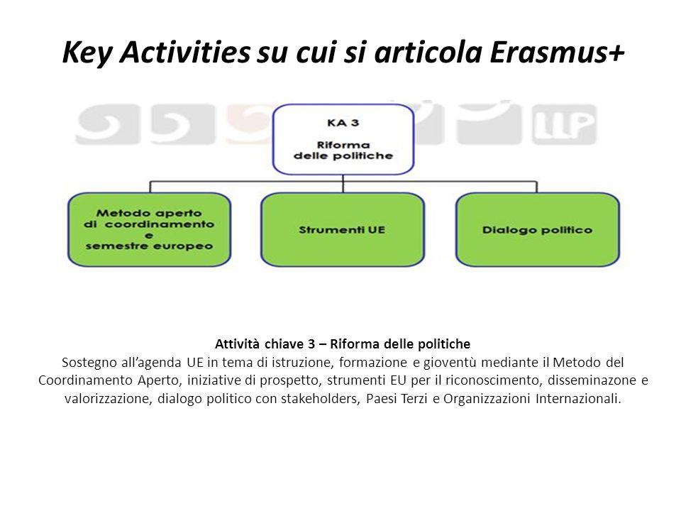 Key Activities su cui si articola Erasmus+ Attività chiave 3 – Riforma delle politiche Sostegno all'agenda UE in tema di istruzione, formazione e giov