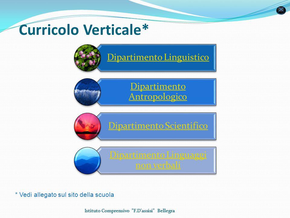 Curricolo Verticale* Dipartimento Linguistico Dipartimento Antropologico Dipartimento Scientifico Dipartimento Linguaggi non verbali * Vedi allegato sul sito della scuola