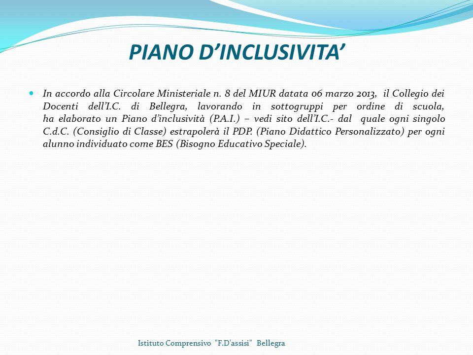 PIANO D'INCLUSIVITA' In accordo alla Circolare Ministeriale n.