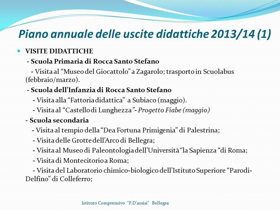 Piano annuale delle uscite didattiche 2013/14 (1) VISITE DIDATTICHE - Scuola Primaria di Rocca Santo Stefano - Visita al Museo del Giocattolo a Zagarolo; trasporto in Scuolabus (febbraio/marzo).