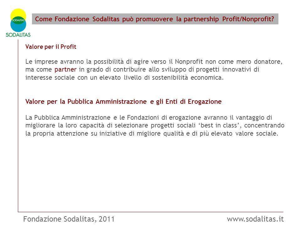 Fondazione Sodalitas, 2011 www.sodalitas.it Come Fondazione Sodalitas può promuovere la partnership Profit/Nonprofit? Valore per il Profit Le imprese