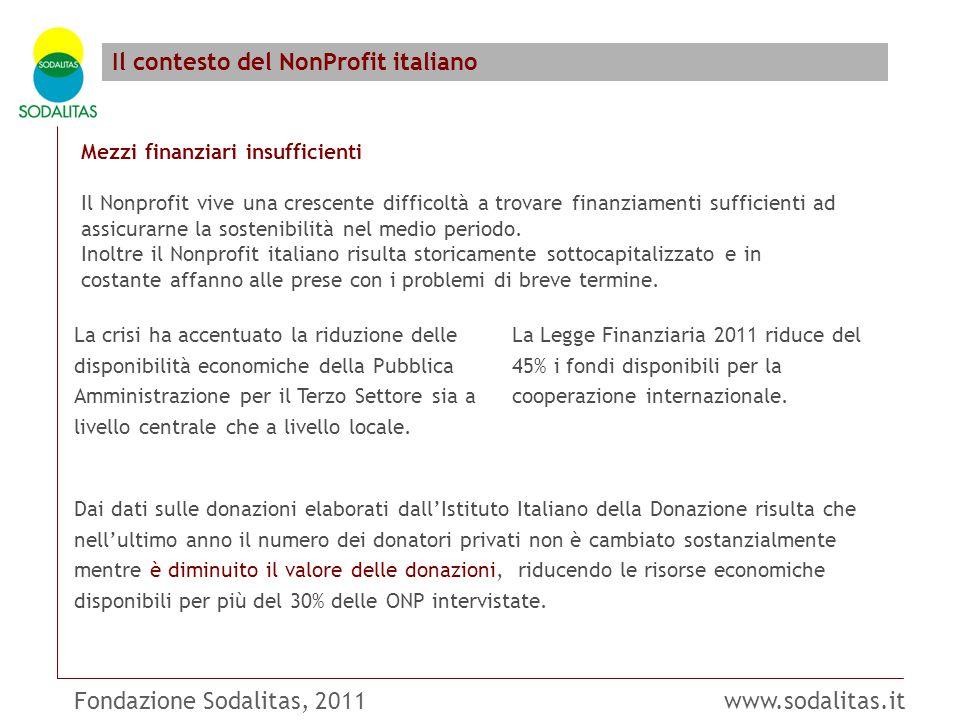 Fondazione Sodalitas, 2011 www.sodalitas.it Il contesto del NonProfit italiano Mezzi finanziari insufficienti Il Nonprofit vive una crescente difficoltà a trovare finanziamenti sufficienti ad assicurarne la sostenibilità nel medio periodo.