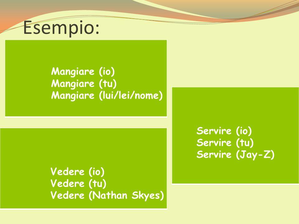 Esempio: Mangiare (io) Mangiare (tu) Mangiare (lui/lei/nome) Vedere (io) Vedere (tu) Vedere (Nathan Skyes) Servire (io) Servire (tu) Servire (Jay-Z)