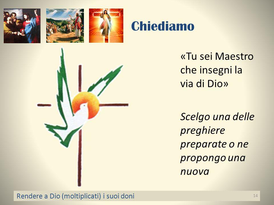 Chiediamo «Tu sei Maestro che insegni la via di Dio» Scelgo una delle preghiere preparate o ne propongo una nuova Rendere a Dio (moltiplicati) i suoi