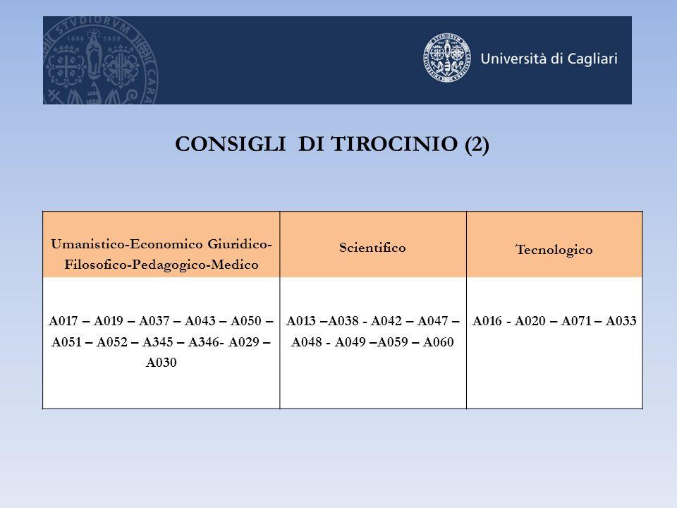CONSIGLI DI TIROCINIO (2) Umanistico-Economico Giuridico- Filosofico-Pedagogico-Medico Scientifico Tecnologico A017 – A019 – A037 – A043 – A050 – A051