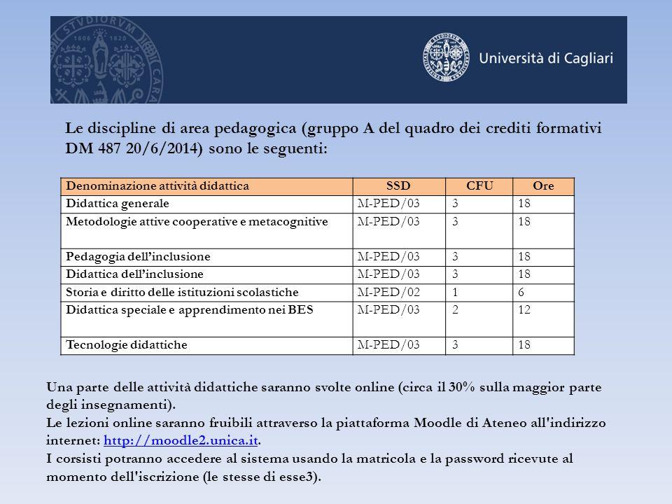 Le discipline di area pedagogica (gruppo A del quadro dei crediti formativi DM 487 20/6/2014) sono le seguenti: Denominazione attività didatticaSSDCFU