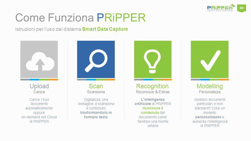 Registrazione Contabile Ottimizzata Con il flow automatizzato di PRiPPER FATTURA cartacea o digitale PRiPPER analizza ed estrae VALIDAZIONE e conferma dati DISTRIBUZIONE DMS – ERP – ECM..