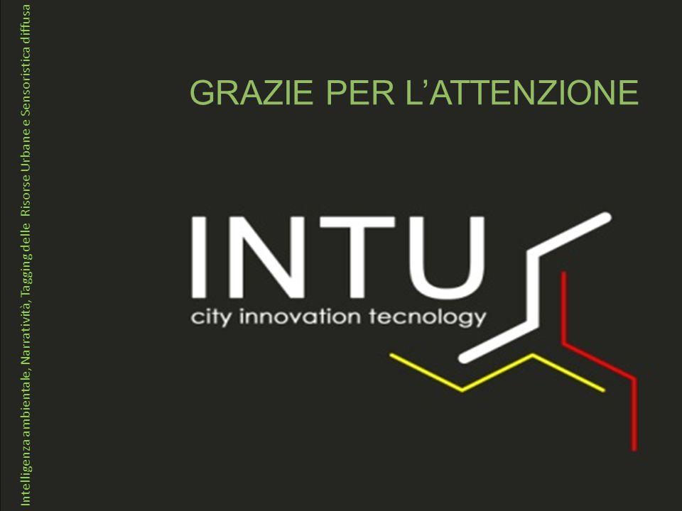 Intelligenza ambientale, Narratività, Tagging delle Risorse Urbane e Sensoristica diffusa GRAZIE PER L'ATTENZIONE