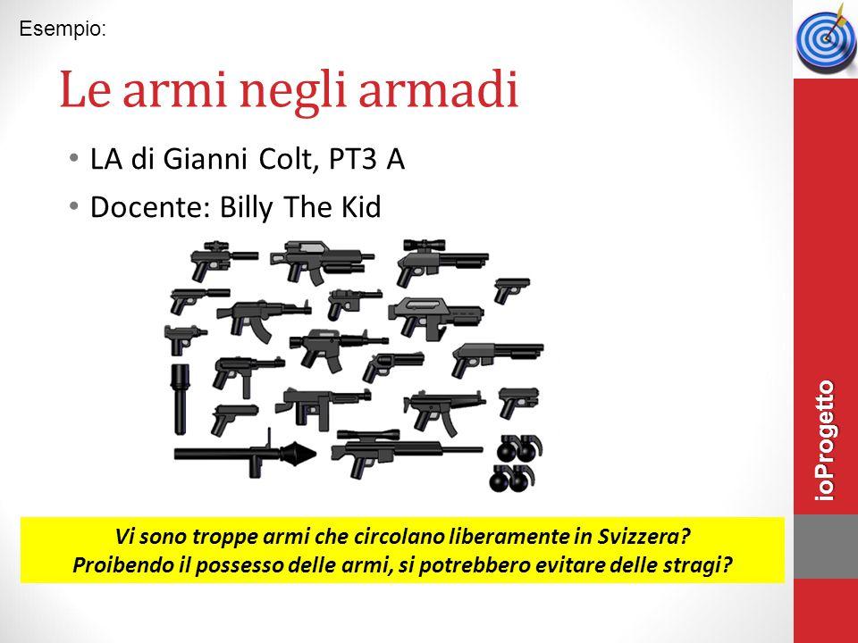 Le armi negli armadi LA di Gianni Colt, PT3 A Docente: Billy The Kid Vi sono troppe armi che circolano liberamente in Svizzera.
