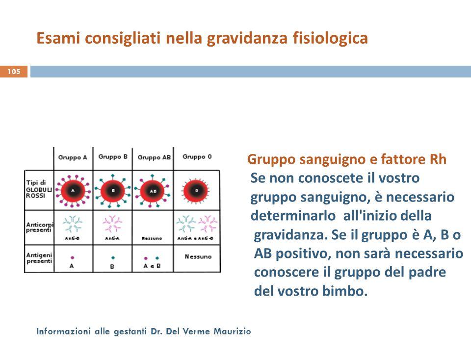 105 Informazioni alle gestanti Dr. Del Verme Maurizio Gruppo sanguigno e fattore Rh Se non conoscete il vostro gruppo sanguigno, è necessario determin