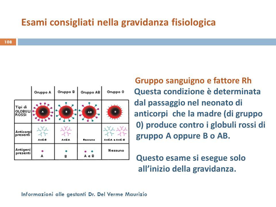 108 Informazioni alle gestanti Dr. Del Verme Maurizio Gruppo sanguigno e fattore Rh Questa condizione è determinata dal passaggio nel neonato di antic