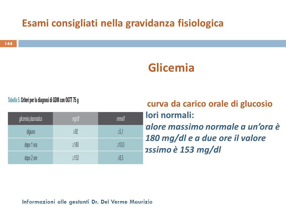 144 Informazioni alle gestanti Dr. Del Verme Maurizio Glicemia La curva da carico orale di glucosio Valori normali: Il valore massimo normale a un'ora