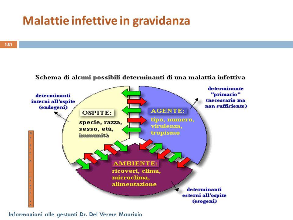 181 Informazioni alle gestanti Dr. Del Verme Maurizio Malattie infettiveMalattie infettive Malattie infettive in gravidanza