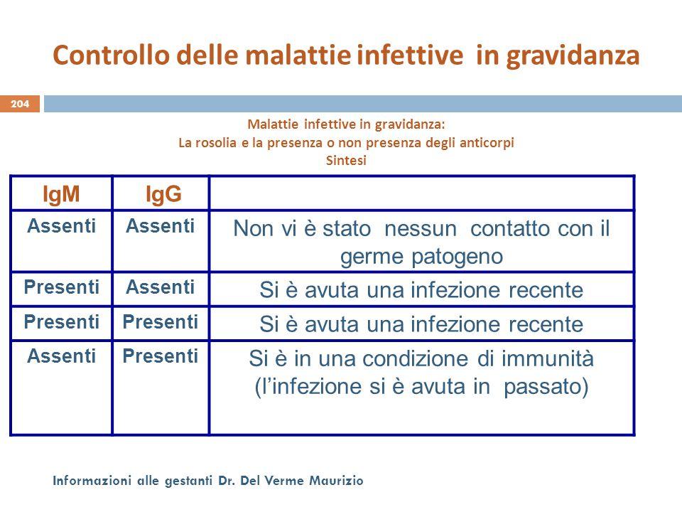 204 Informazioni alle gestanti Dr. Del Verme Maurizio Malattie infettive in gravidanza: La rosolia e la presenza o non presenza degli anticorpi Sintes
