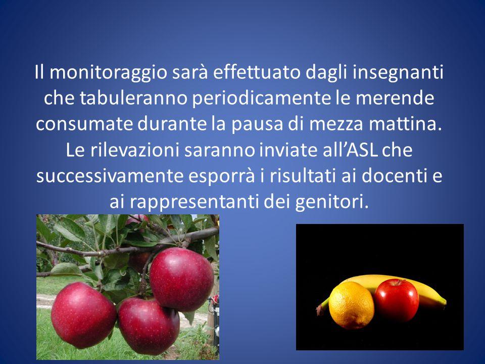 Il monitoraggio sarà effettuato dagli insegnanti che tabuleranno periodicamente le merende consumate durante la pausa di mezza mattina. Le rilevazioni
