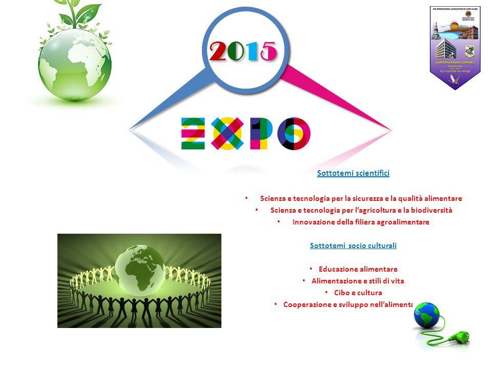 Sottotemi scientifici Scienza e tecnologia per la sicurezza e la qualità alimentare Scienza e tecnologia per l'agricoltura e la biodiversità Innovazio