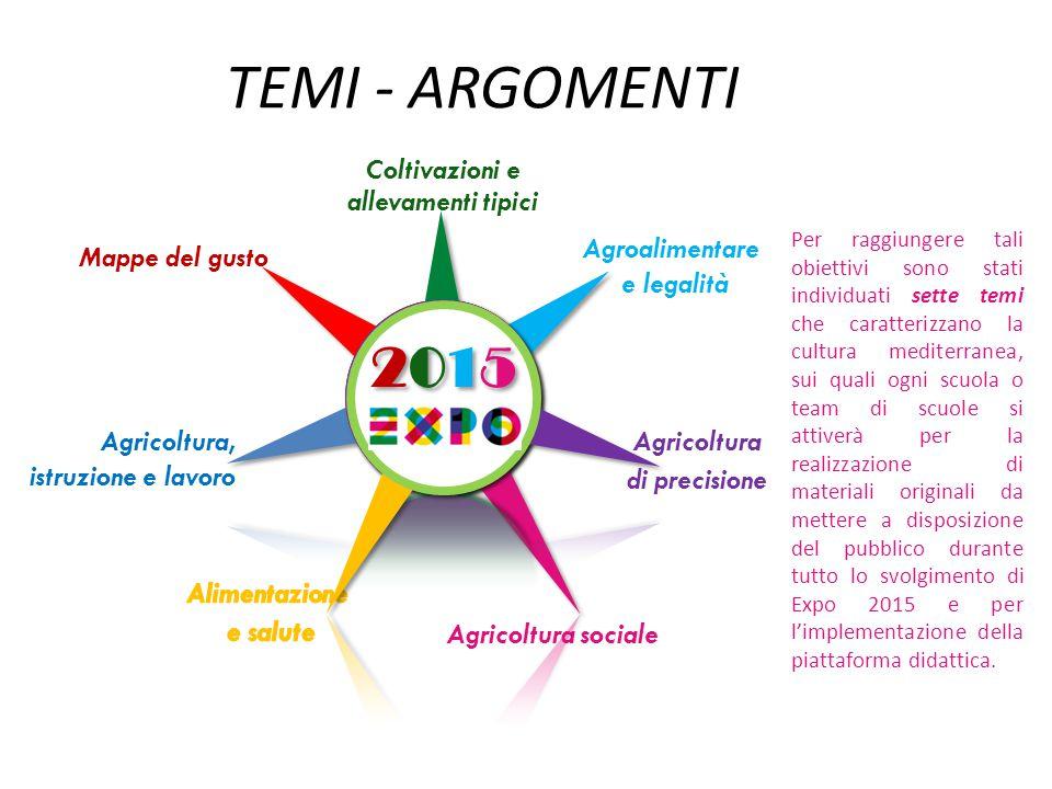 TEMI - ARGOMENTI Per raggiungere tali obiettivi sono stati individuati sette temi che caratterizzano la cultura mediterranea, sui quali ogni scuola o team di scuole si attiverà per la realizzazione di materiali originali da mettere a disposizione del pubblico durante tutto lo svolgimento di Expo 2015 e per l'implementazione della piattaforma didattica.