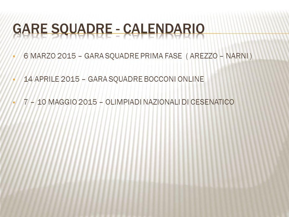  6 MARZO 2015 – GARA SQUADRE PRIMA FASE ( AREZZO – NARNI )  14 APRILE 2015 – GARA SQUADRE BOCCONI ONLINE  7 – 10 MAGGIO 2015 – OLIMPIADI NAZIONALI